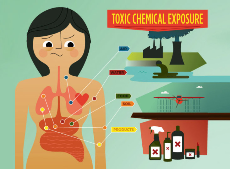 image-for-chemical-exposure-and-fertlity